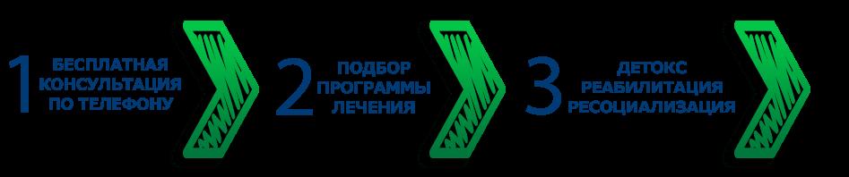 Сколько стоит закодироваться от алкоголя в Одессе: методы реабилитации