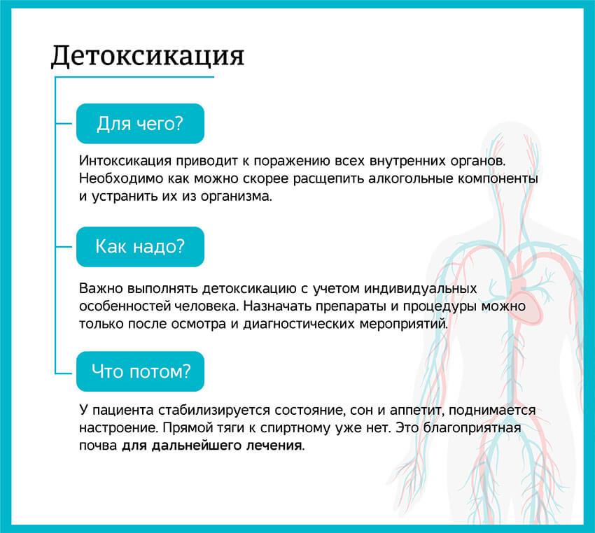 Снятие алкогольной интоксикации Одесса и вывод из запоя с выездом на дом в Одессе